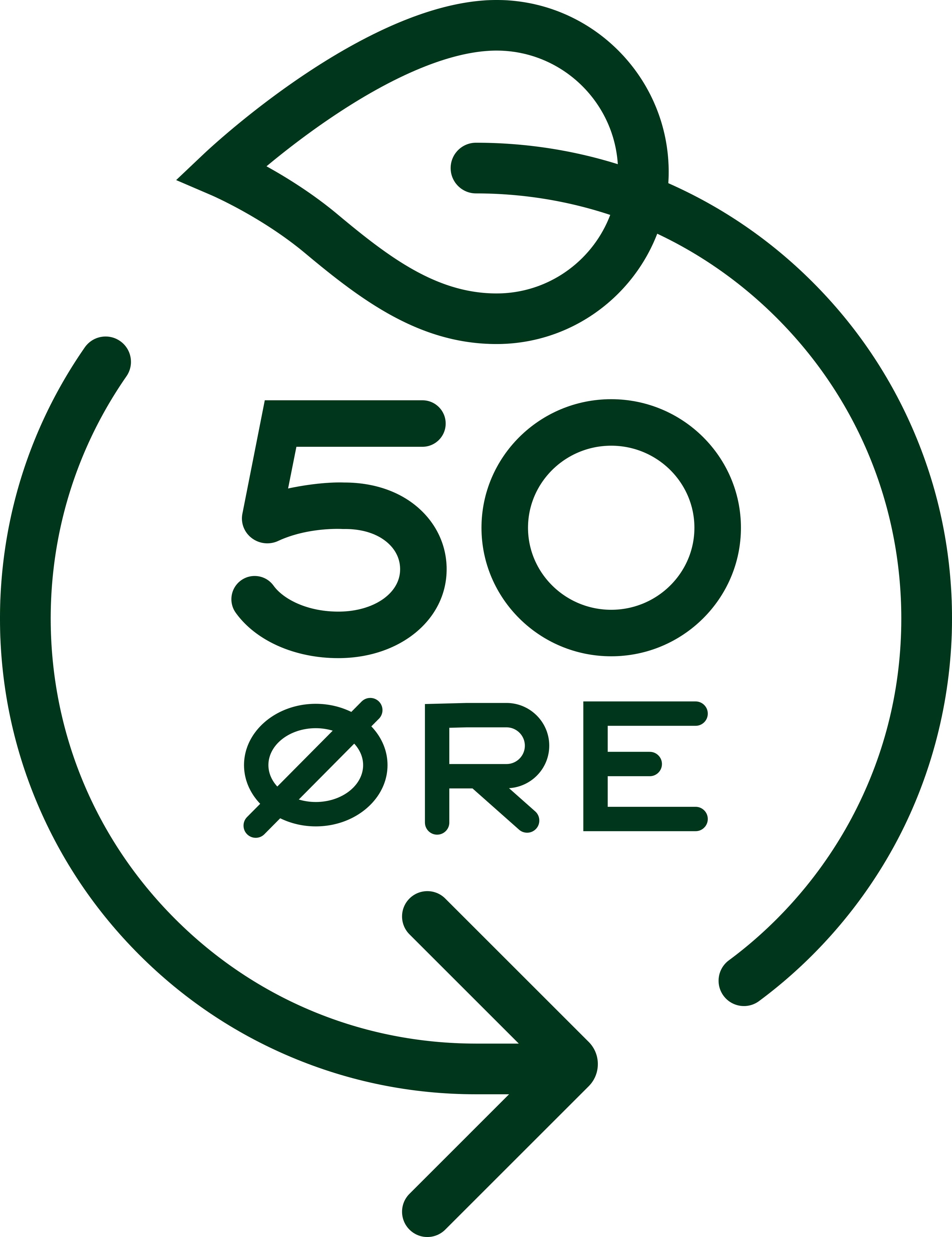 50 øre til plast- og miljøtiltak